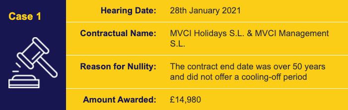 MVCI Case 1