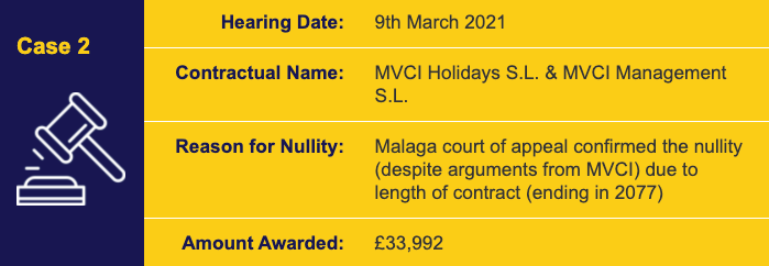 MVCI Case 2